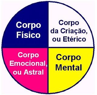 http://www.docelimao.com.br/images/DESTRUICAO-CORPOS-INFERIORES-2.JPG