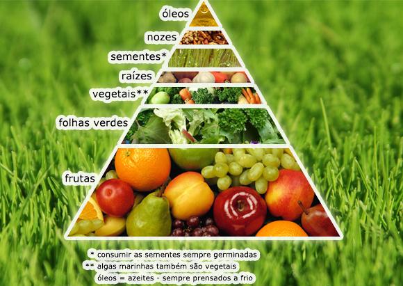 http://www.docelimao.com.br/images/piramidevegana.jpg